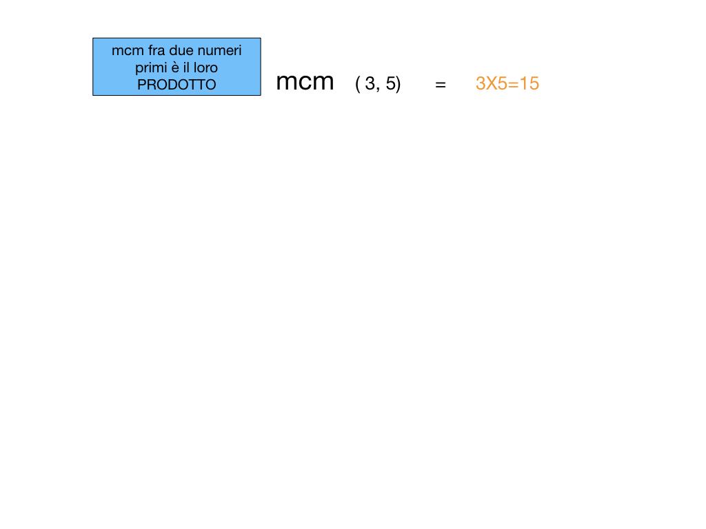 NUMERI PRIMI_mcm_SIMULAZIONE.173