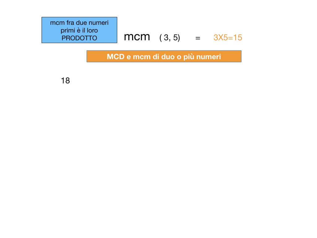NUMERI PRIMI_mcm_SIMULAZIONE.174