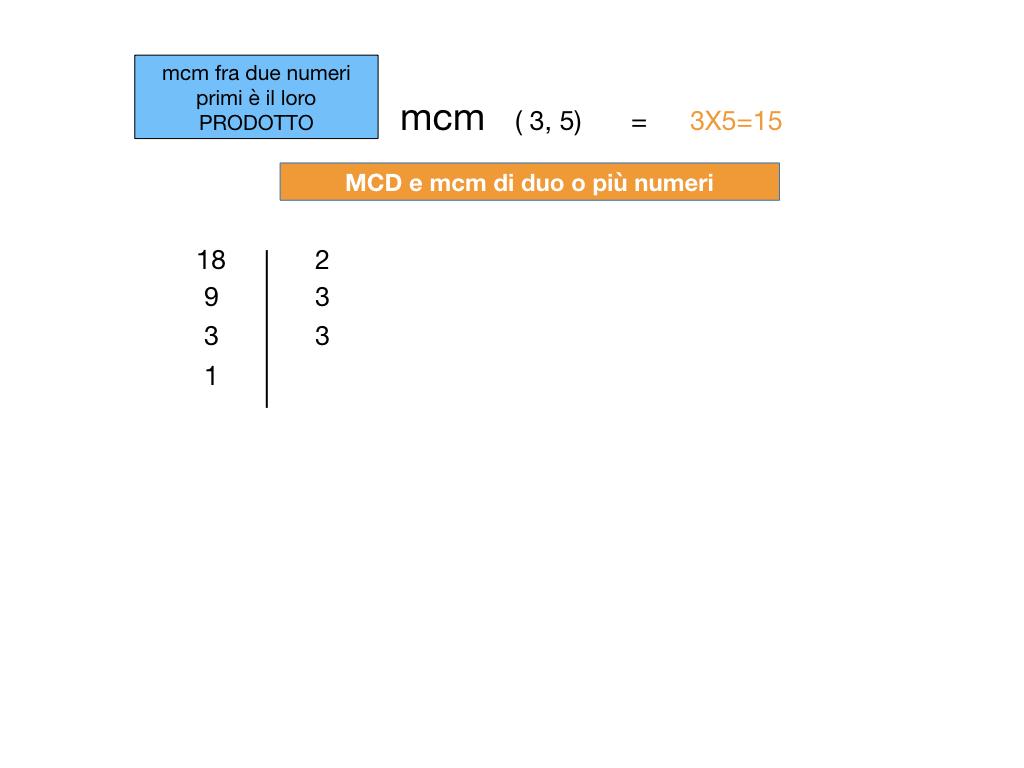 NUMERI PRIMI_mcm_SIMULAZIONE.175