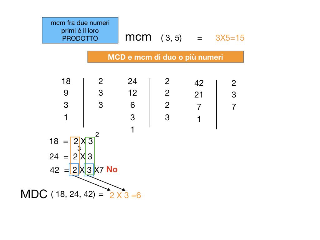 NUMERI PRIMI_mcm_SIMULAZIONE.184