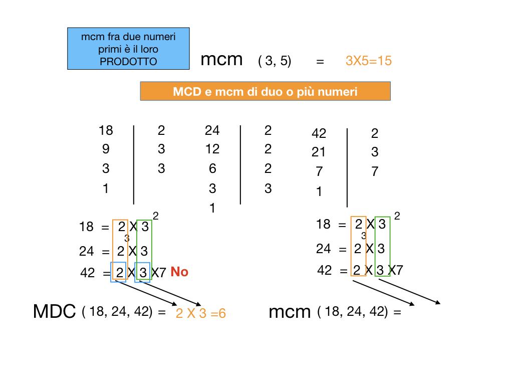 NUMERI PRIMI_mcm_SIMULAZIONE.186