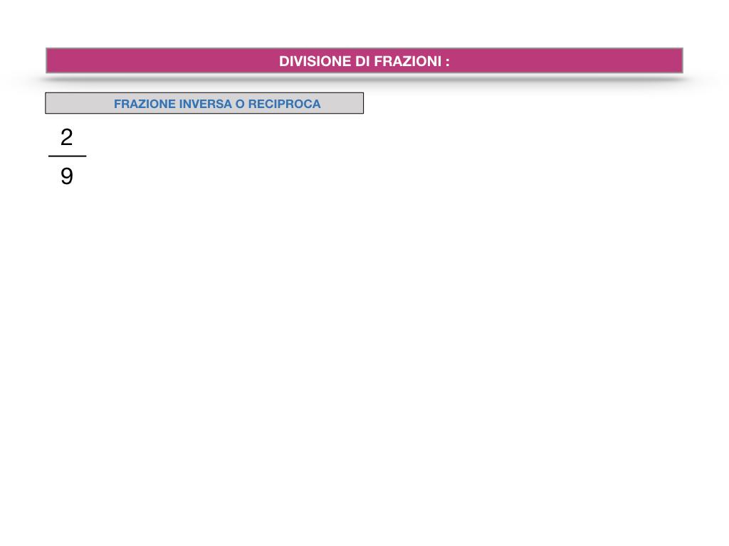 OPERAZIONI CON LE FRAZIONI _ SIMULAZIONE.059