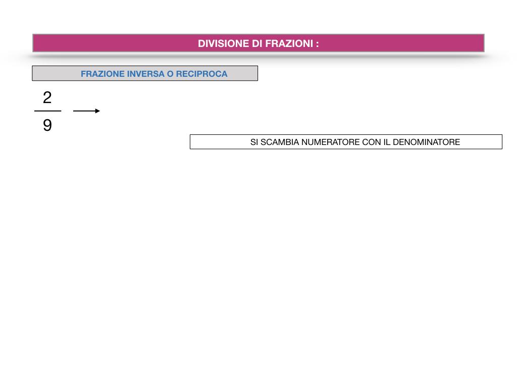 OPERAZIONI CON LE FRAZIONI _ SIMULAZIONE.060
