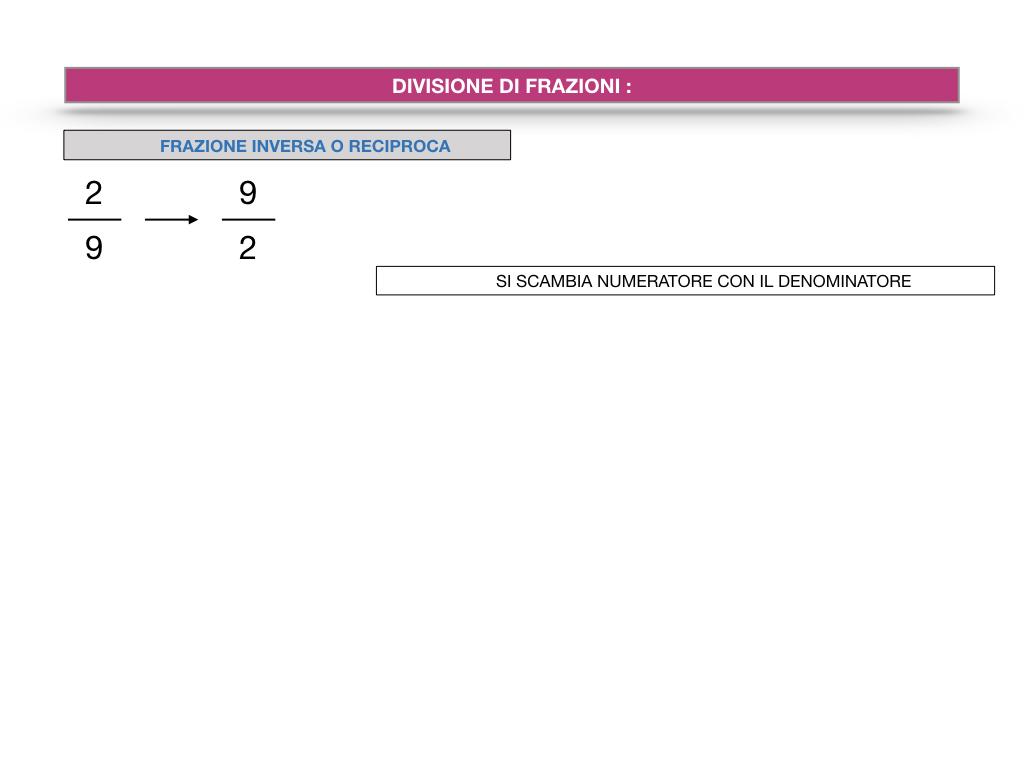 OPERAZIONI CON LE FRAZIONI _ SIMULAZIONE.061