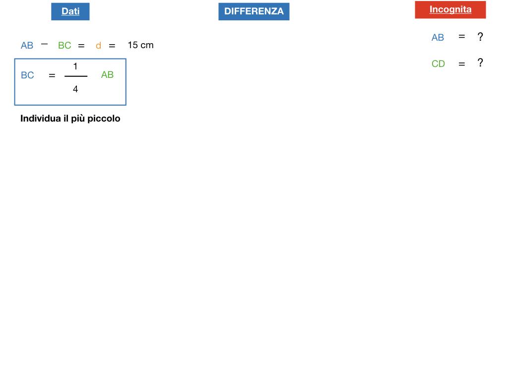 OPERAZIONI_SEGMENTI_METODO_GEOMETRICO_SIMULAZIONE.033