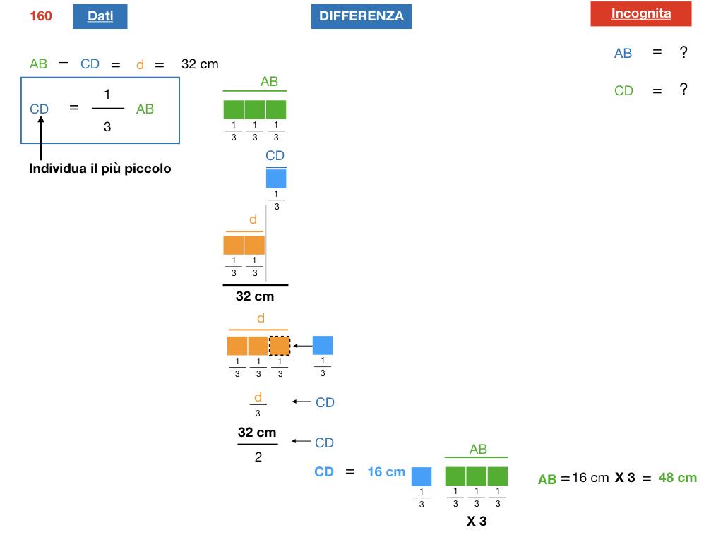 OPERAZIONI_SEGMENTI_METODO_GEOMETRICO_SIMULAZIONE.116