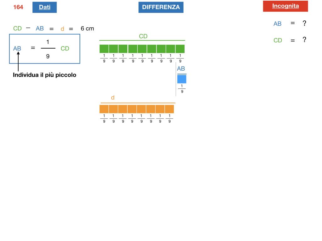 OPERAZIONI_SEGMENTI_METODO_GEOMETRICO_SIMULAZIONE.123
