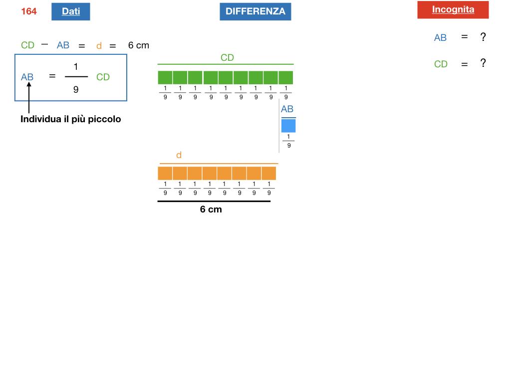 OPERAZIONI_SEGMENTI_METODO_GEOMETRICO_SIMULAZIONE.124