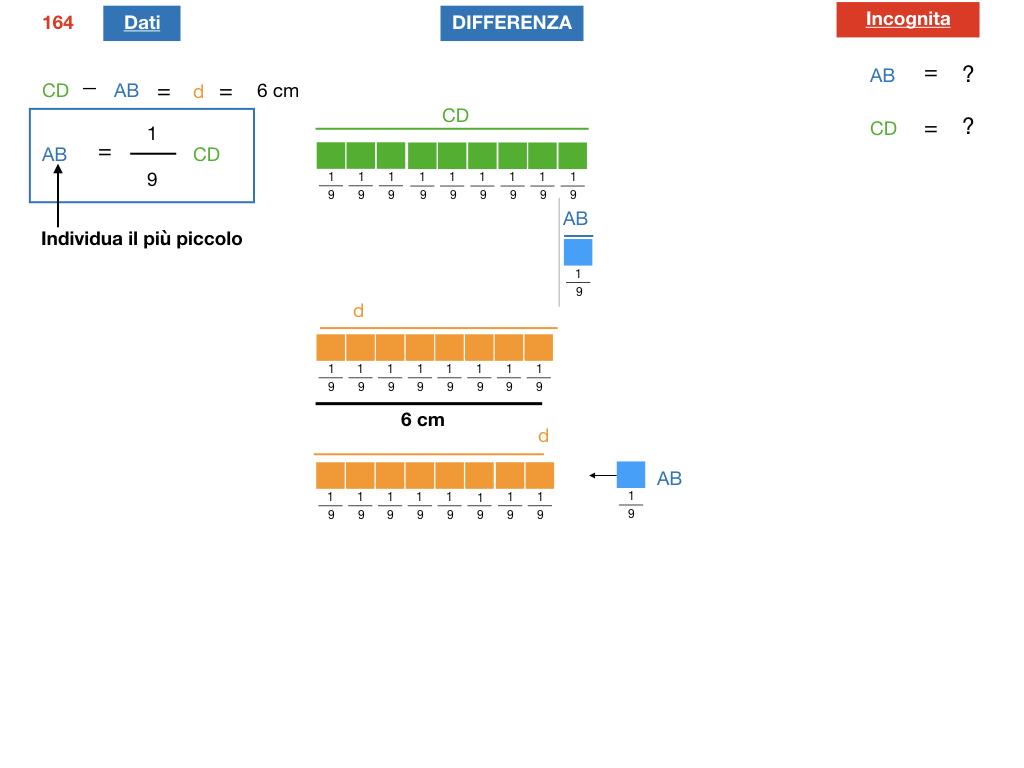 OPERAZIONI_SEGMENTI_METODO_GEOMETRICO_SIMULAZIONE.125
