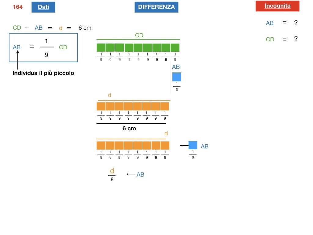 OPERAZIONI_SEGMENTI_METODO_GEOMETRICO_SIMULAZIONE.126