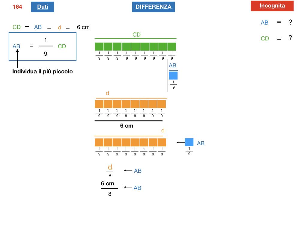 OPERAZIONI_SEGMENTI_METODO_GEOMETRICO_SIMULAZIONE.127