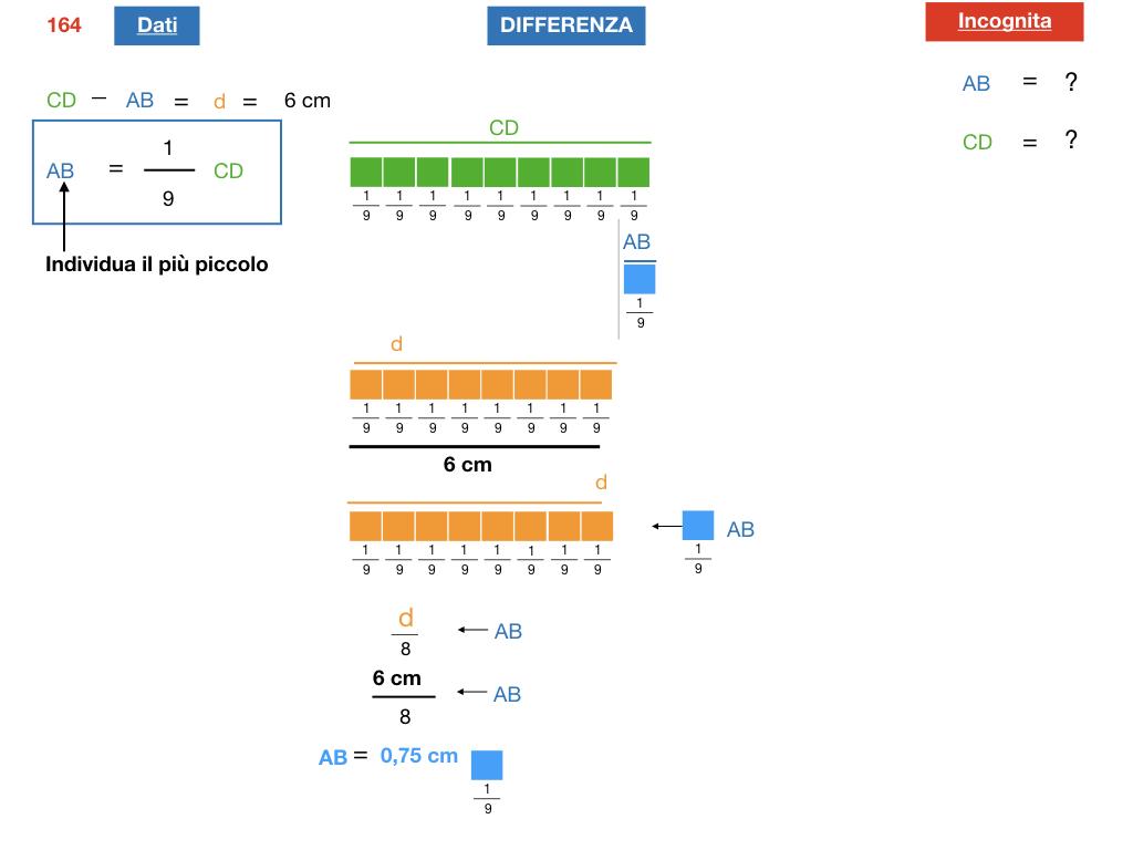OPERAZIONI_SEGMENTI_METODO_GEOMETRICO_SIMULAZIONE.128