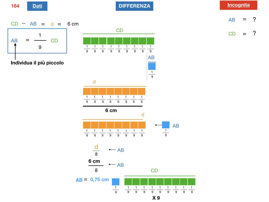 OPERAZIONI_SEGMENTI_METODO_GEOMETRICO_SIMULAZIONE.129
