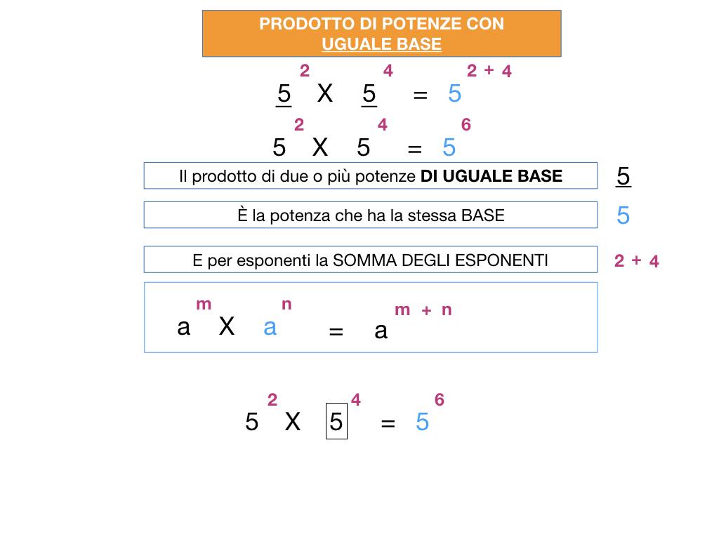 POTENZE_SIMULAZIONE.041