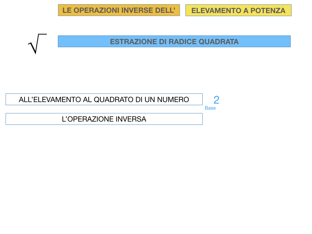 RADICE_LOGARITMO versione_ TER_SIMULAZIONE copia.005