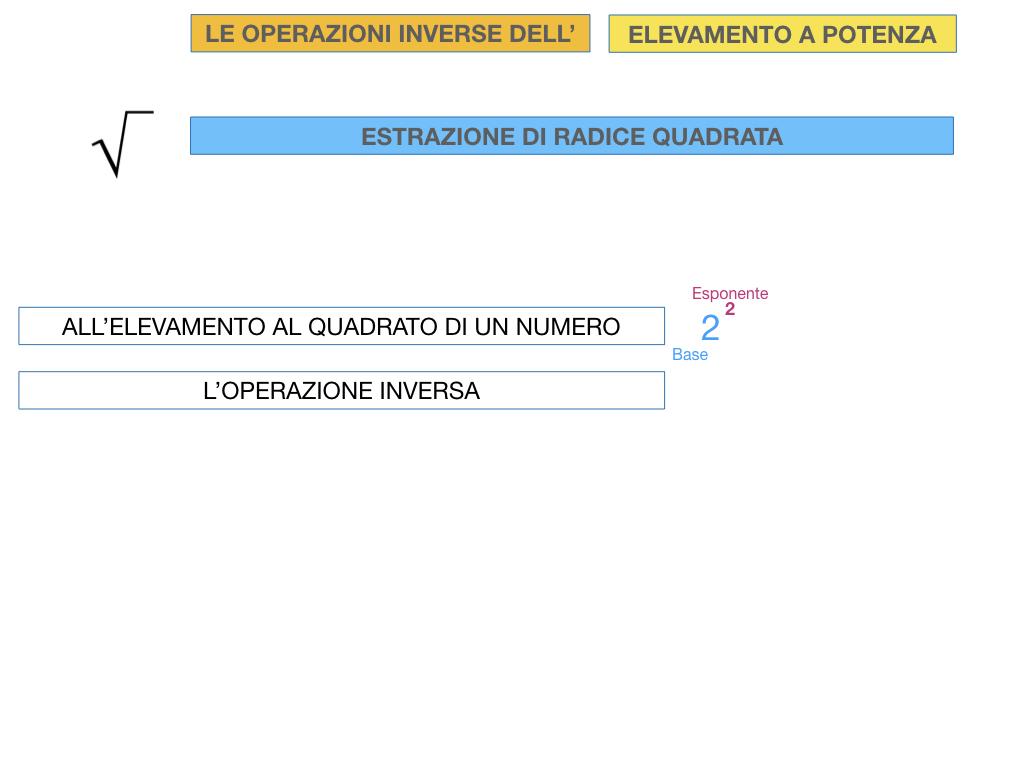 RADICE_LOGARITMO versione_ TER_SIMULAZIONE copia.006