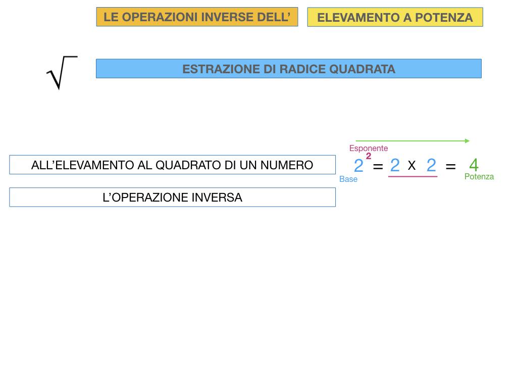 RADICE_LOGARITMO versione_ TER_SIMULAZIONE copia.009