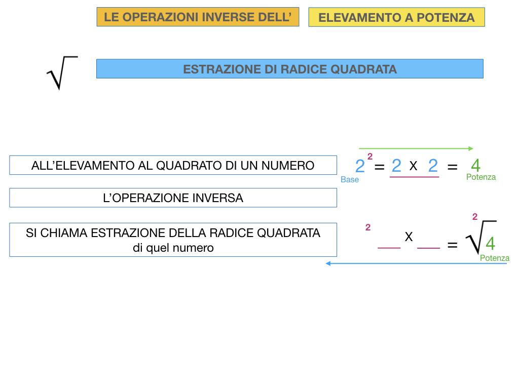 RADICE_LOGARITMO versione_ TER_SIMULAZIONE copia.013