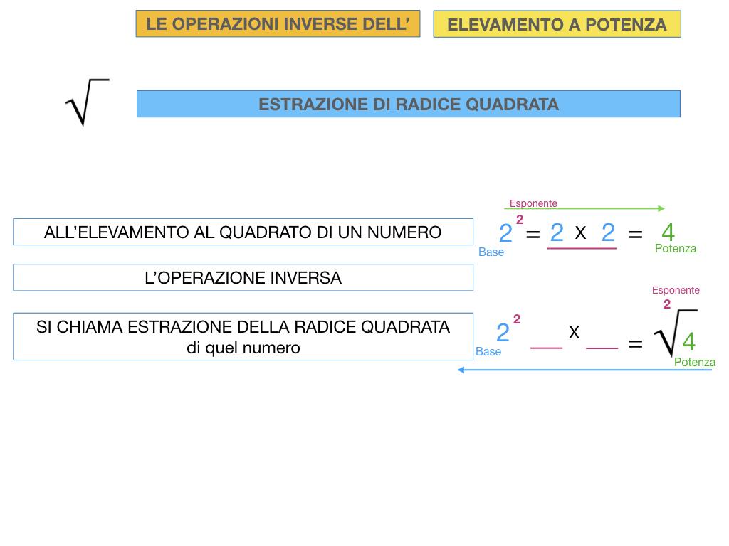 RADICE_LOGARITMO versione_ TER_SIMULAZIONE copia.014