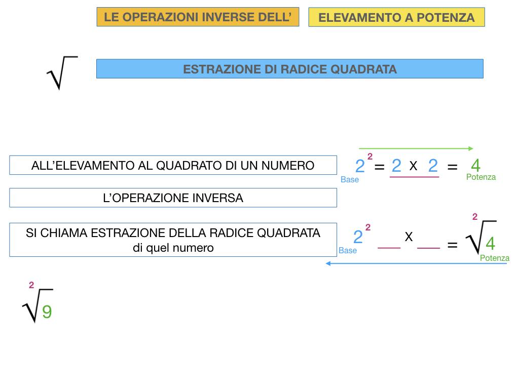 RADICE_LOGARITMO versione_ TER_SIMULAZIONE copia.015