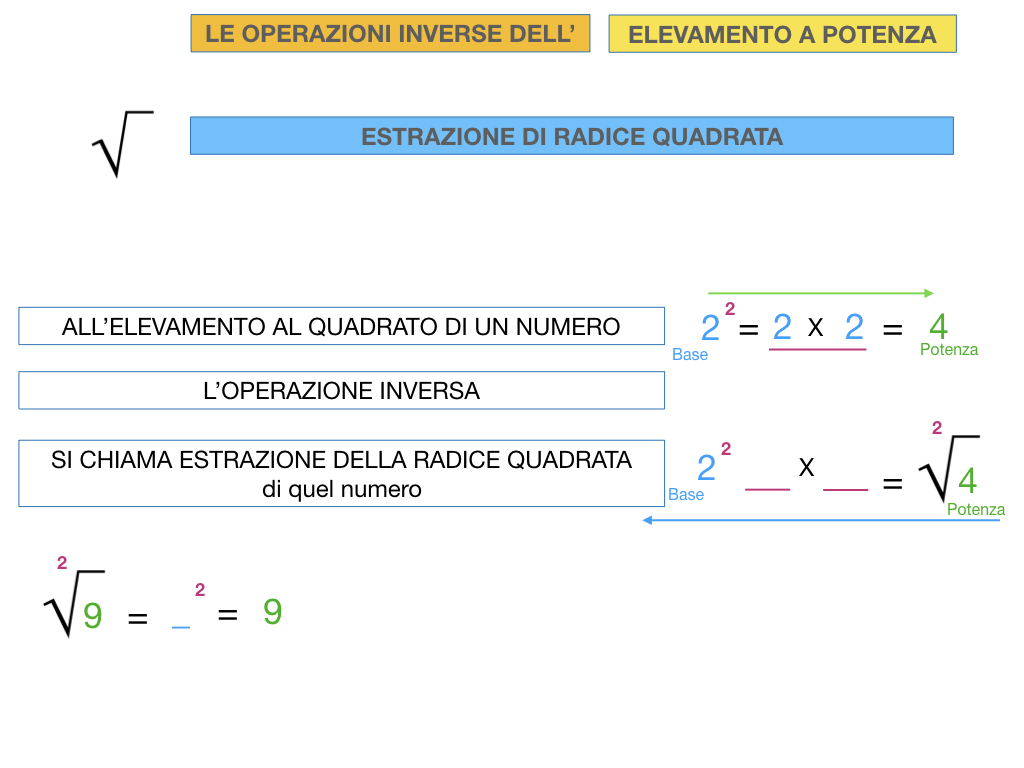 RADICE_LOGARITMO versione_ TER_SIMULAZIONE copia.018
