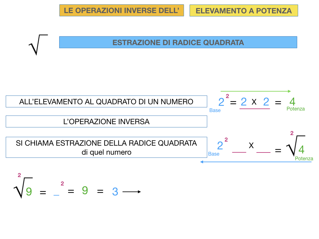 RADICE_LOGARITMO versione_ TER_SIMULAZIONE copia.019