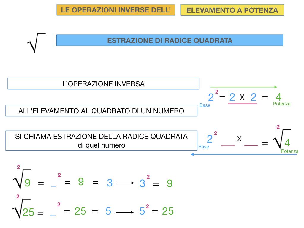 RADICE_LOGARITMO versione_ TER_SIMULAZIONE copia.025