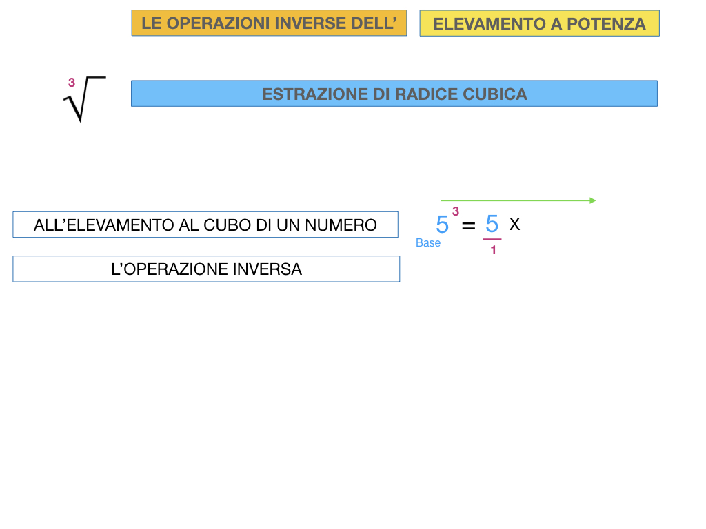 RADICE_LOGARITMO versione_ TER_SIMULAZIONE copia.031