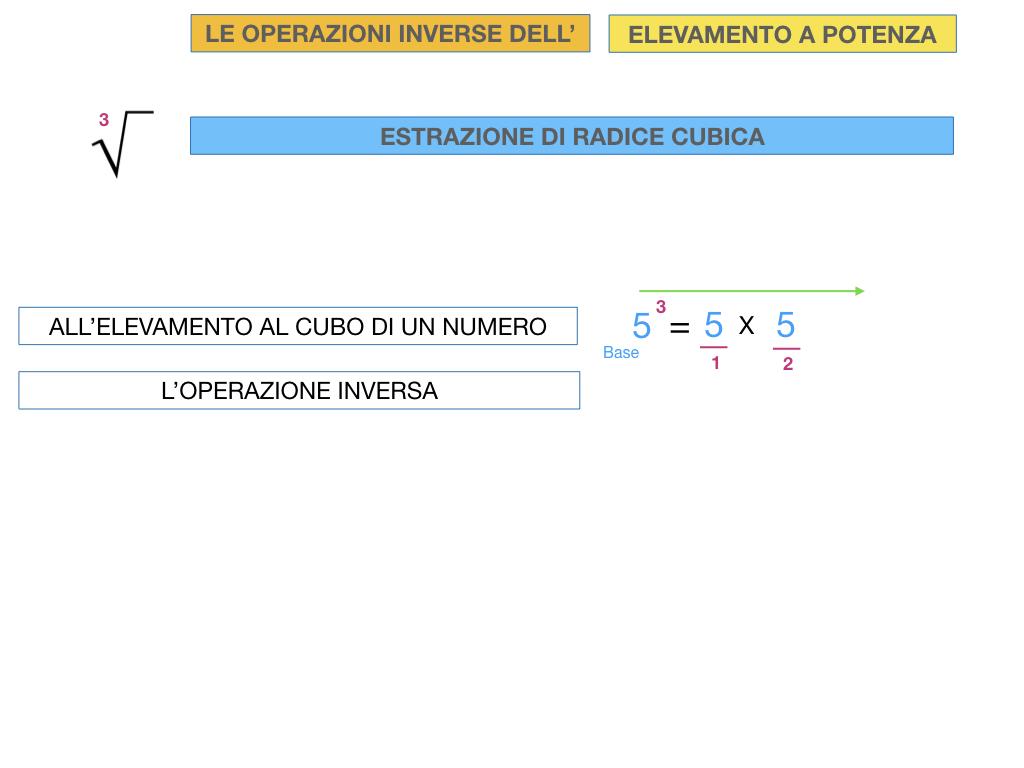 RADICE_LOGARITMO versione_ TER_SIMULAZIONE copia.032