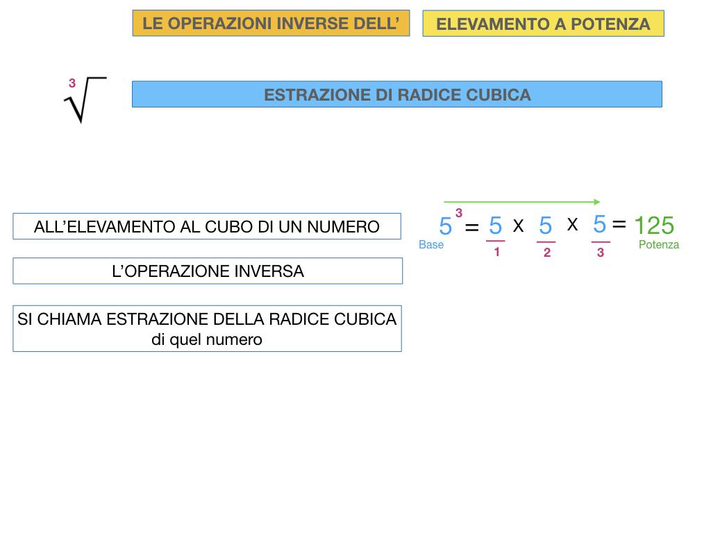 RADICE_LOGARITMO versione_ TER_SIMULAZIONE copia.035