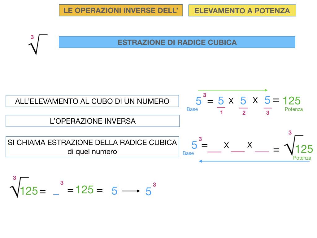 RADICE_LOGARITMO versione_ TER_SIMULAZIONE copia.046