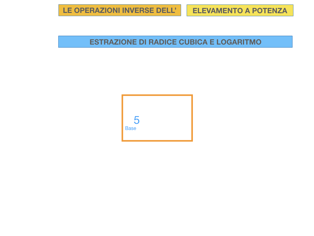 RADICE_LOGARITMO versione_ TER_SIMULAZIONE copia.057