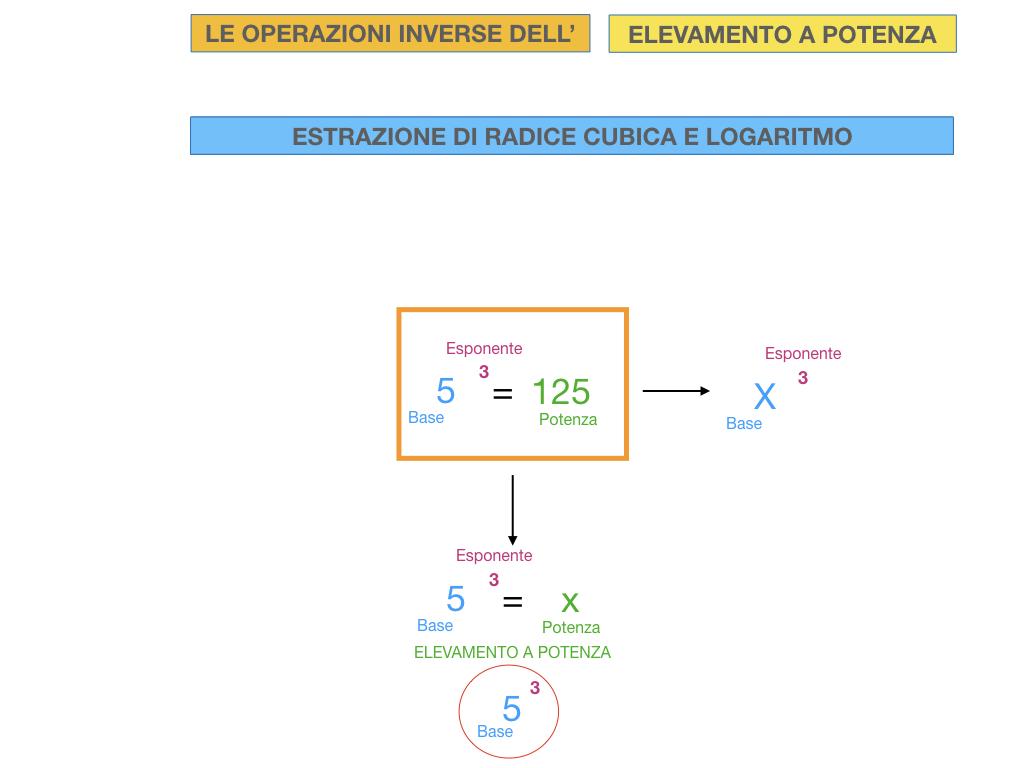 RADICE_LOGARITMO versione_ TER_SIMULAZIONE copia.066