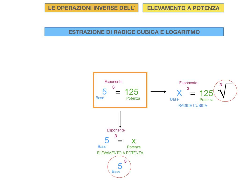 RADICE_LOGARITMO versione_ TER_SIMULAZIONE copia.068