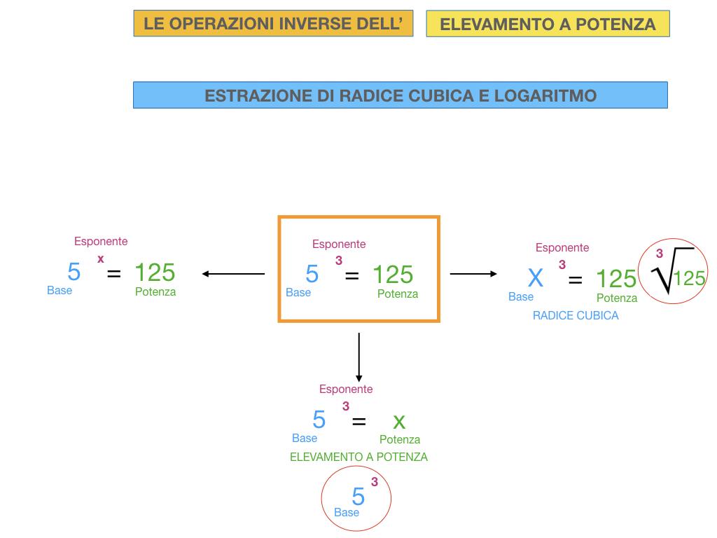 RADICE_LOGARITMO versione_ TER_SIMULAZIONE copia.072