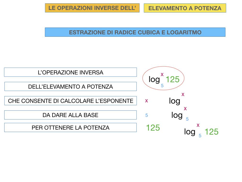 RADICE_LOGARITMO versione_ TER_SIMULAZIONE copia.077