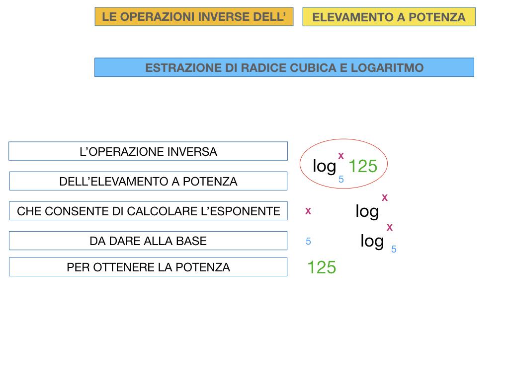 RADICE_LOGARITMO versione_ TER_SIMULAZIONE copia.083