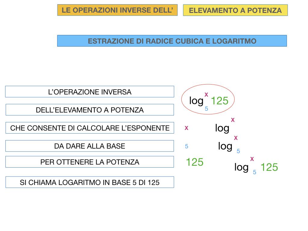 RADICE_LOGARITMO versione_ TER_SIMULAZIONE copia.084