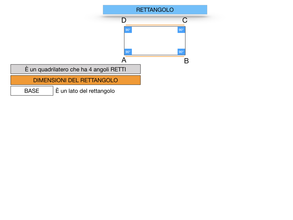 RETTANGOLI-ROMBI-QUADRATI_SIMULAZIONE.005