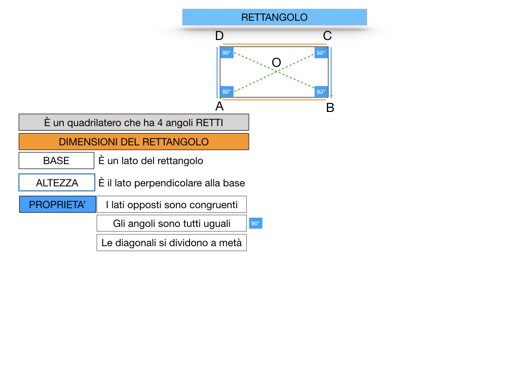 RETTANGOLI-ROMBI-QUADRATI_SIMULAZIONE.009