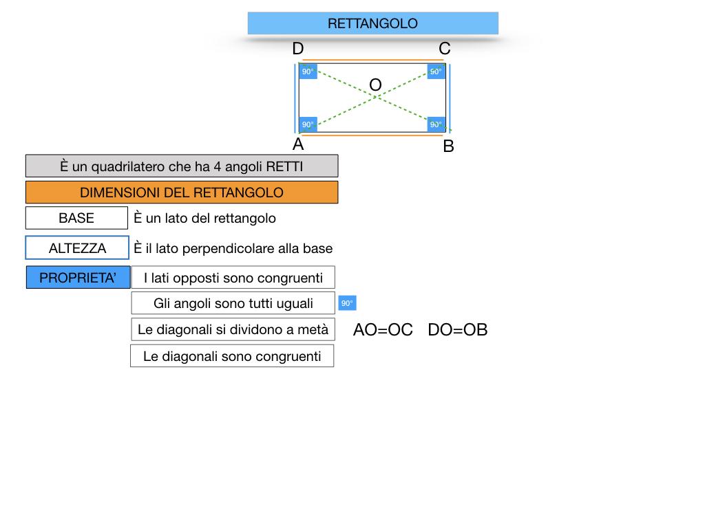 RETTANGOLI-ROMBI-QUADRATI_SIMULAZIONE.015