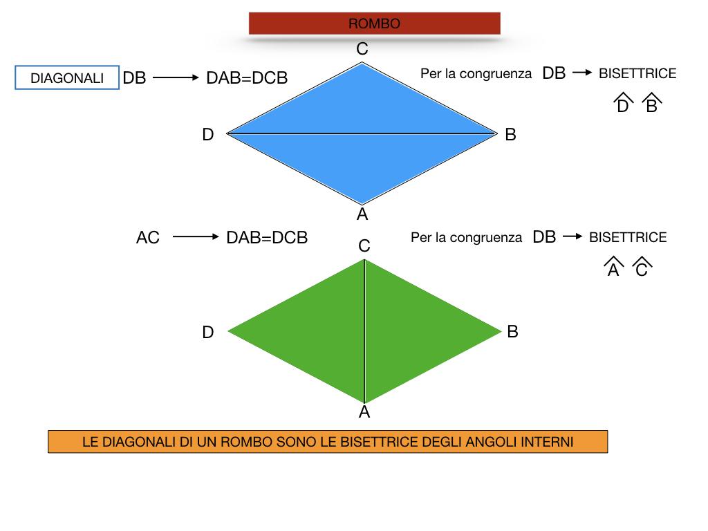 RETTANGOLI-ROMBI-QUADRATI_SIMULAZIONE.041