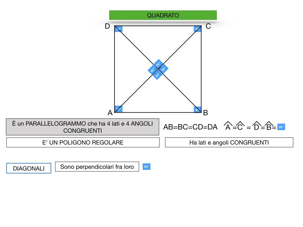RETTANGOLI-ROMBI-QUADRATI_SIMULAZIONE.051