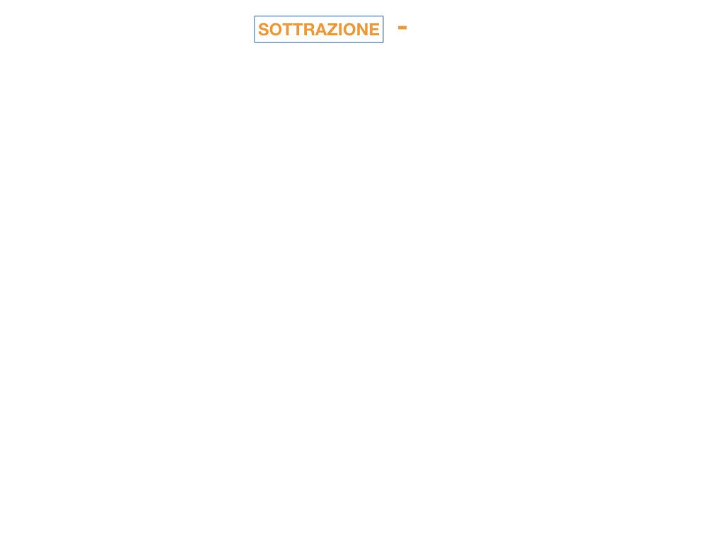 SOTTRAZIONE_SIMULAZIONE.002