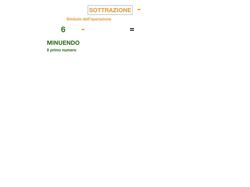 SOTTRAZIONE_SIMULAZIONE.004