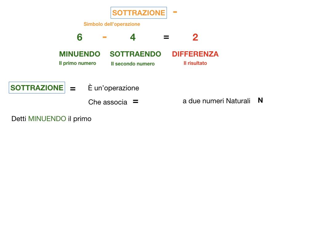 SOTTRAZIONE_SIMULAZIONE.011