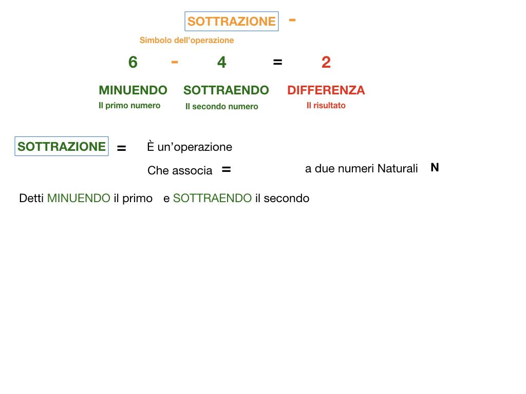 SOTTRAZIONE_SIMULAZIONE.012