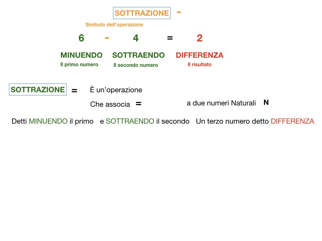 SOTTRAZIONE_SIMULAZIONE.013