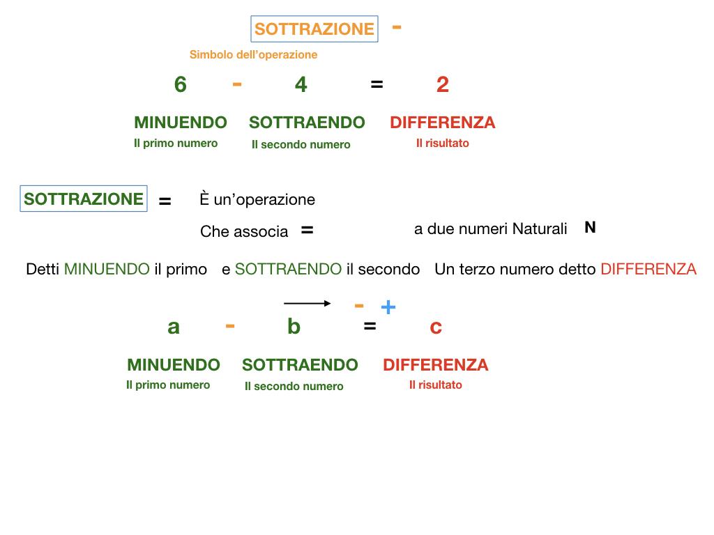 SOTTRAZIONE_SIMULAZIONE.017