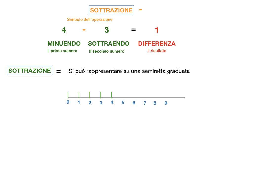 SOTTRAZIONE_SIMULAZIONE.023